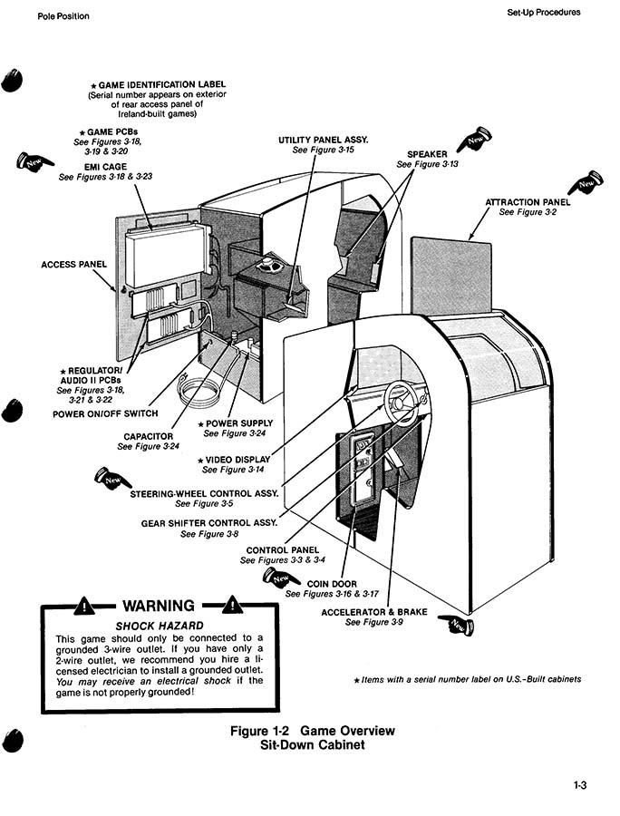 Ruta Flashback: Pole Position (c) 1982 Namco.