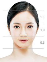 Basic Thing You Have To Know About Rhinoplasty