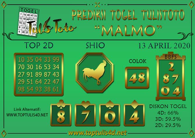 Prediksi Togel MALMO TULISTOTO 13 APRIL 2020