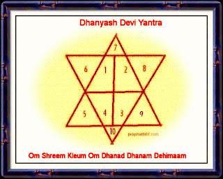 Hindu Dhan Yash Devi Yantra