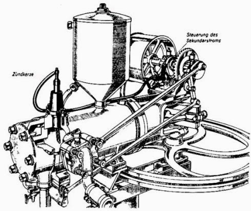 The Early Automobile Internal in addition 665 685 2055 2065 Repair Manual Pages 9 Pages p 476 additionally 297 Le Macchine Atmosferiche together with  on coal steam engine diagram html
