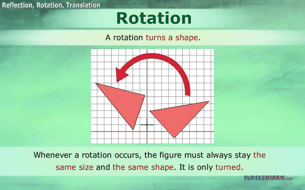 Tesselations, Transformation, Transition, Reflection, Rotation
