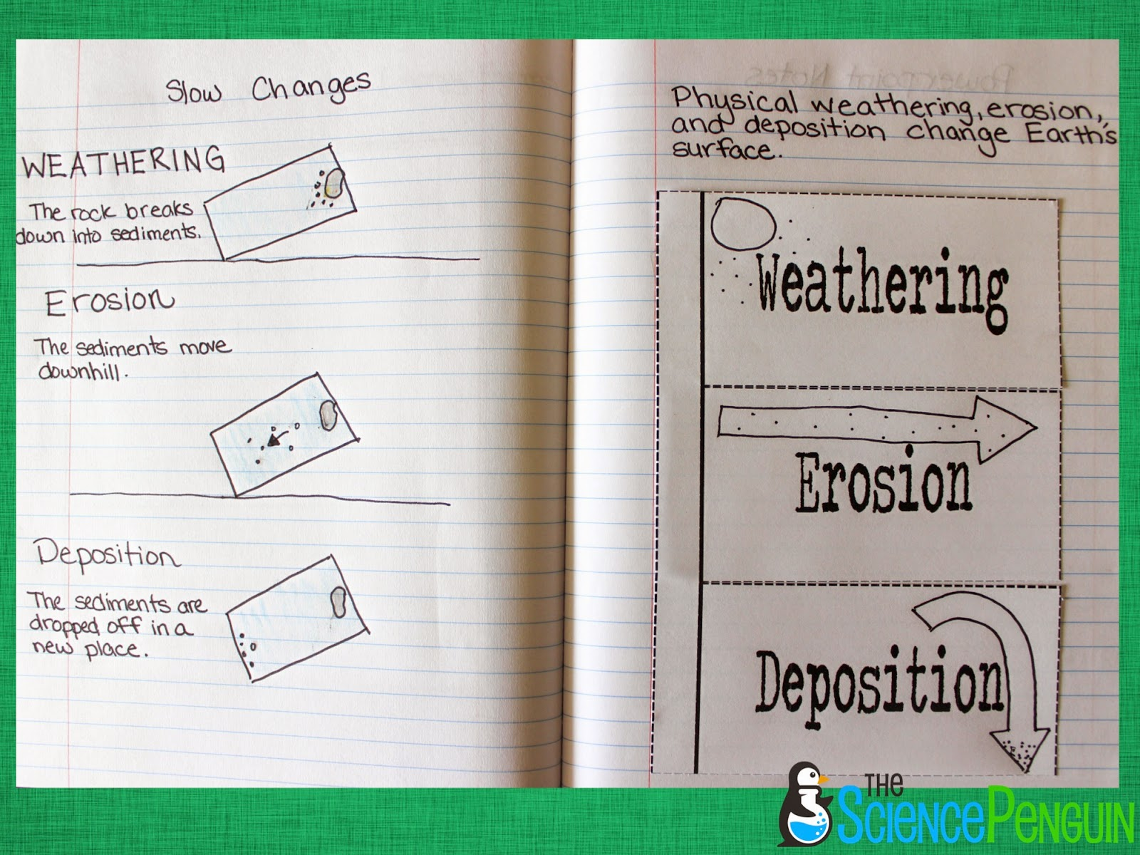 The Science Penguin Weathering Erosion And Deposition Notebook Photos