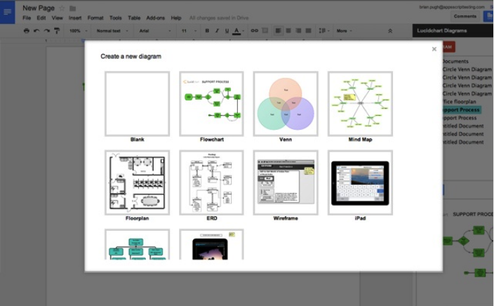 3 google drive tools to create professionally looking diagrams and  flowcharts