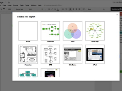 3 Good Google Drive Tools for Creating Diagrams and Flowcharts
