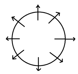 Circular Seating Arrangement 5