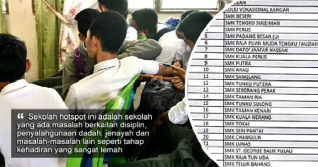 Ibubapa Sila Ambil Perhatian!!! Ini Senarai 402 Buah Sekolah 'HOTSPOT' Yang Bermasalah Dari Segi DISIPLIN Dan DADAH