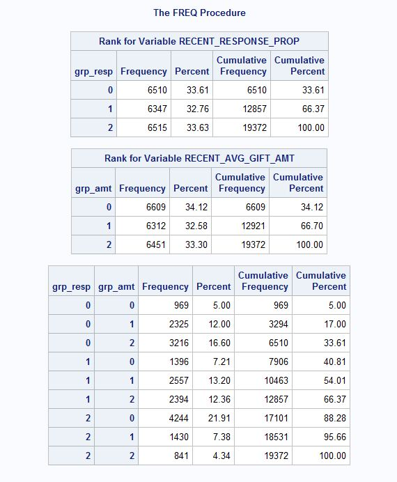 sas study » SAS博客列表 » Page 5