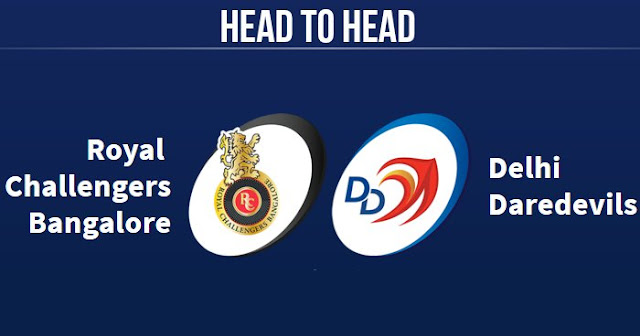 RCB vs DD Head to Head: DD vs RCB Head to Head IPL Records