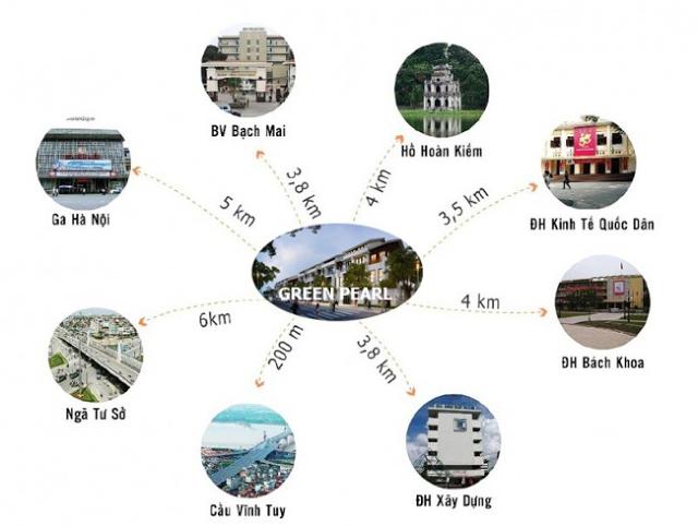 Liên kết vùng của dự án Green Pearl Minh Khai