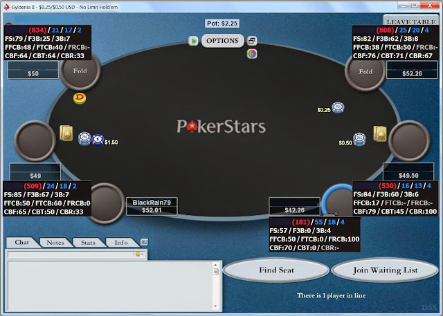Best poker software pokertracker