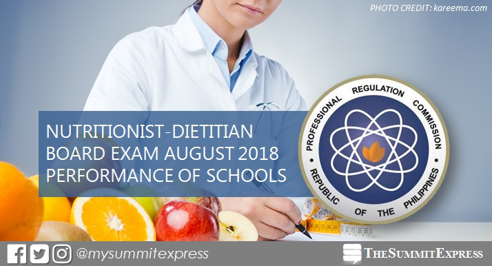 performance of schools: August 2018 Nutritionist Dietitian board exam results