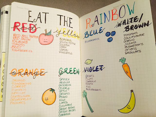 Eat the Rainbow BuJo list!