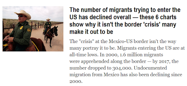 http://www.businessinsider.com/migrants-us-mexico-declined-border-crisis-2018-7?nr_email_referer=1&utm_source=Sailthru&utm_medium=email&utm_content=BISelect&pt=385758&ct=Sailthru_BI_Newsletters&mt=8&utm_campaign=BI%20Select%20%28Mon-Fri%29%202018-07-05&utm_term=Business%20Insider%20Select