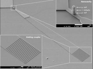 Прорыв: оптоволокно наконец смогли встроить прямо в  микросхему!