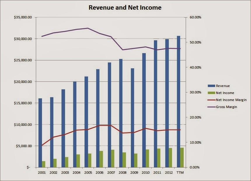 3M (MMM) Dividend Stock Analysis