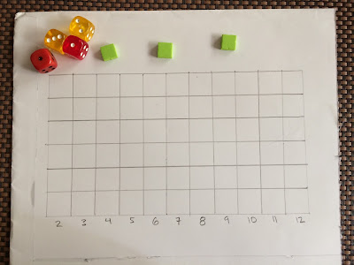 Some simple dice games