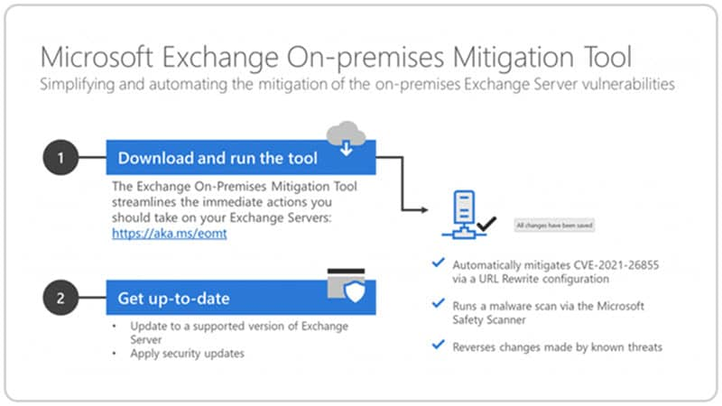 Microsoft releases one-click mitigation tool for Microsoft Exchange customers