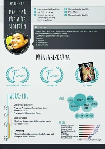 Contoh Resume Lamaran Kerja Bahasa Indonesia