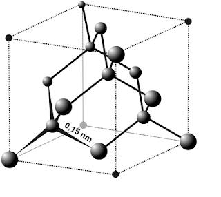 Cristallographie géométrique et cristallochimie