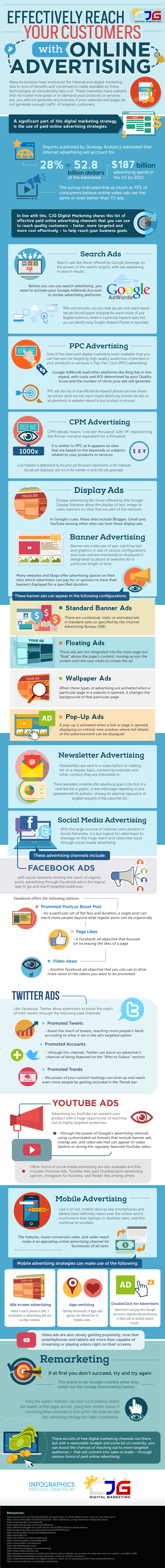 Effectively Reach Your Customers with Online Advertising - #Infographic