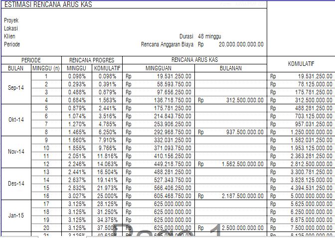 Contoh Laporan Arus Kas Cash Flow Excel Kumpulan Contoh Laporan