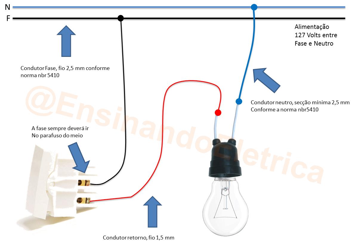 Liga o de l mpada atrav s de interruptor simples for Fase e neutro colori
