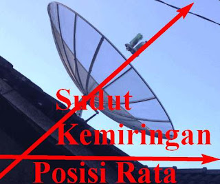 Tutor Lengkap Tracking Satelit Apstar 7 at 76.5°E