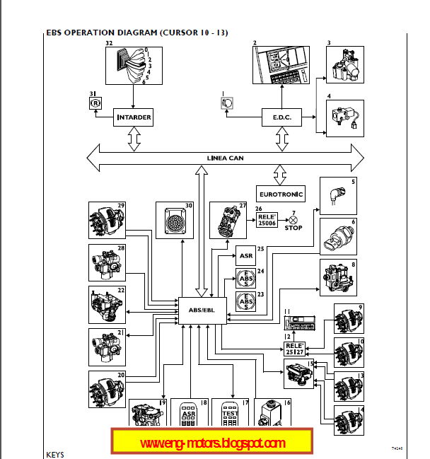Miraculous Service Spare Parts Catalog Iveco Eurotech Eurostar Wiring 101 Carnhateforg