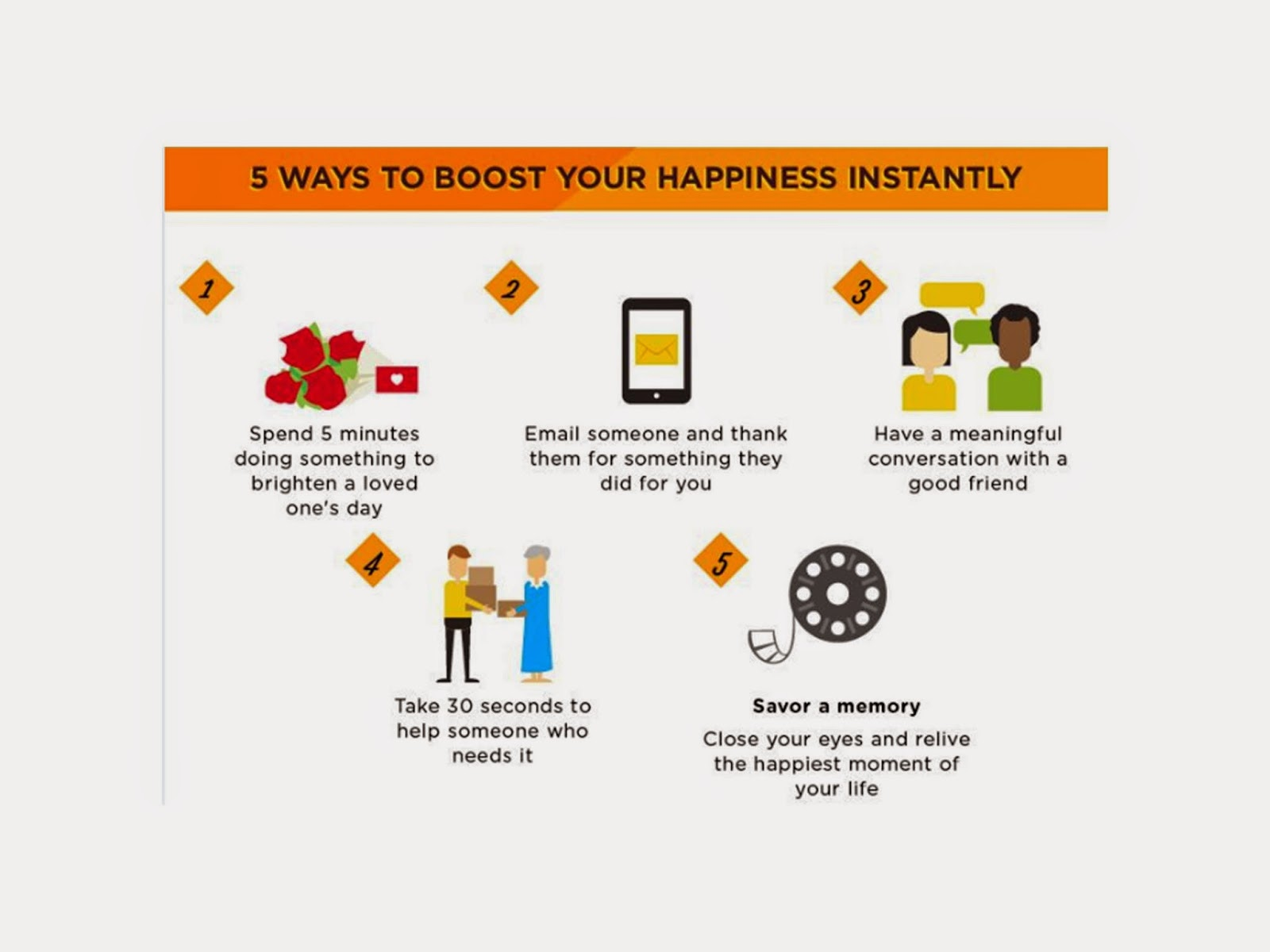 Facts about happiness 14