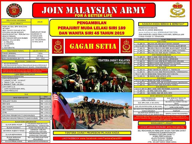 Jadual Temuduga Terbuka Tentera Darat 2019