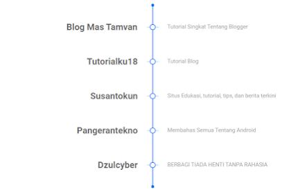 Cara Membuat Halaman BackLink / Link Partner Pada Blog