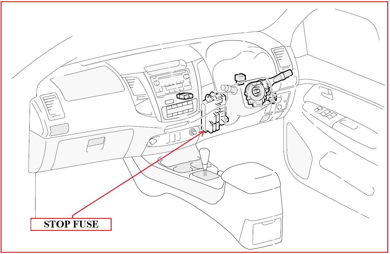 TECHNIC AUTO CAR: TOYOTA FORTUNER : STOP LIGHT