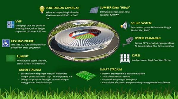 Persija Diijinkan Bermain di Stadion GBK untuk Piala AFC