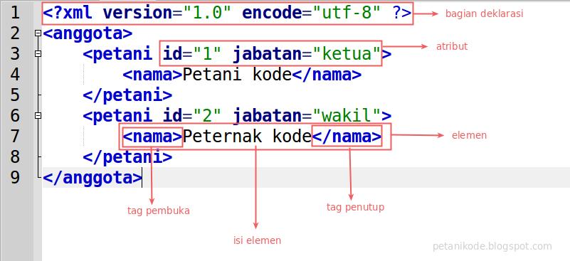 Struktur XML