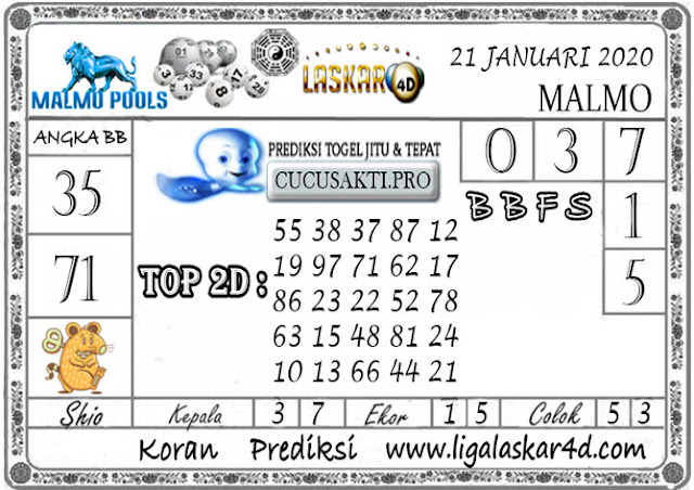 Prediksi Togel MALMO LASKAR4D 21 JANUARI 2020