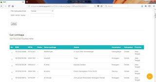 Cara Cek NSM (Nomor Statistik Madrasah) RA MI MTs MA Lengkap