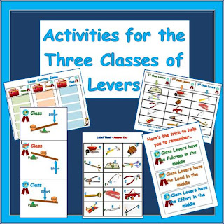 Simple-Machines-Levers-Sorting-Activities-for-the-Three-Classes-of-Levers