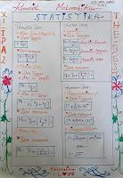 Poster Rumus Statistika 8