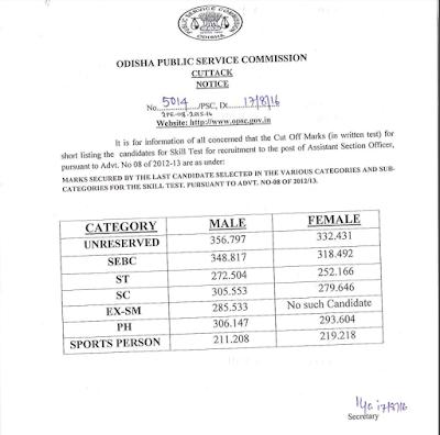 OPSC OJS Prelims Answer Key 2016 Odisha Judicial Service Solution Paper Civil Judge Cut Off List Answer Sheet Download opsc.gov.in