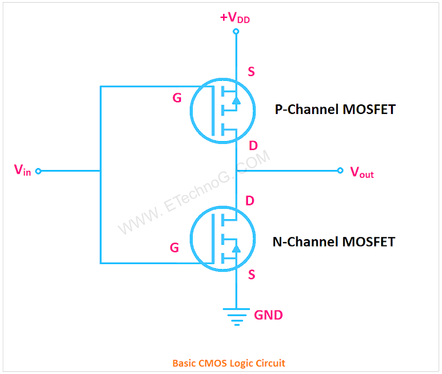 CMOS Circuit Using MOSFET