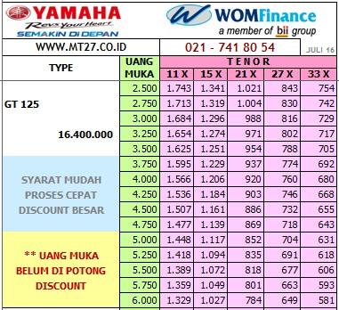 Yamaha GT-125