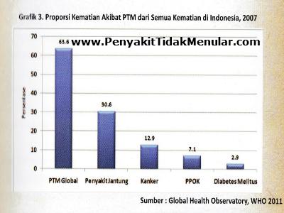 KORELASI KOLESTEROL-HDL DENGAN IMT PADA PENDERITA