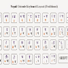 Nepali Unicode Software Download Traditional and Romanized For