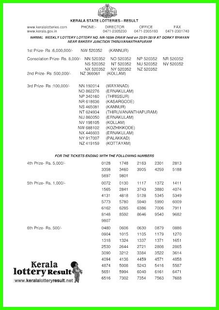 Kerala Lottery Result 25 January 2019 Nirmal NR 105
