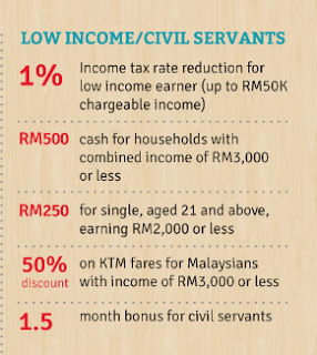 budget-2013-low-income