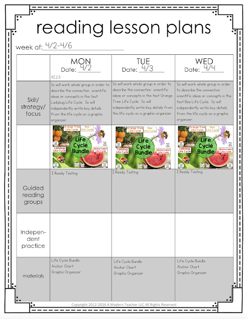 Click here to learn all about teaching ELA in the second  grade classroom.  These free and fun lesson outlines will detail curriculum and ideas for all informational, literature and writing standards in my 2nd grade elementary classroom.  This week's lessons will be all about connecting events, life cycles, lady bugs, orange trees, watermelons and bees.  Your second grade students will love the lessons and activities shared here.  These lesson outlines are added and updated almost each week.