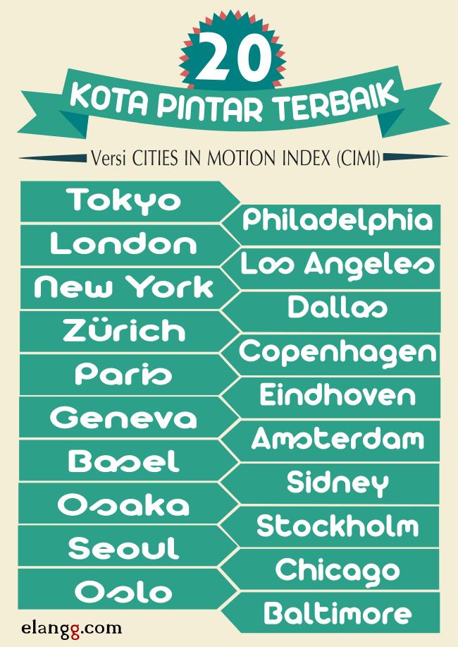 """smart city indonesia, Mendengar kata """"Smart City"""", tentu kita akan berpikir bagaimana tinggal di sebuah kota yang memiliki kemudahan di segala akses"""