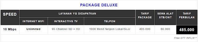 Daftar Harga Telkom Indihome di Lampung Paket Deluxe