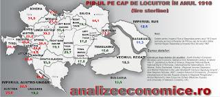 PIB-ul provinciilor din România Mare